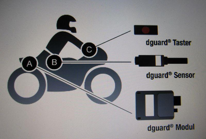 flyinghaggisdotnet | der etwas andere Motorradblog | Seite 5